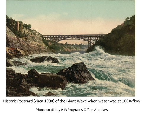 Giant Wave Postcard